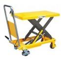 Table élévatrice manuelle 300 kg / 900 mm